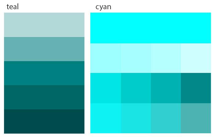 Оттенки бирюзового цвета