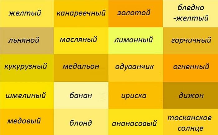 Оттенки желтого цвета для использования в интерьере